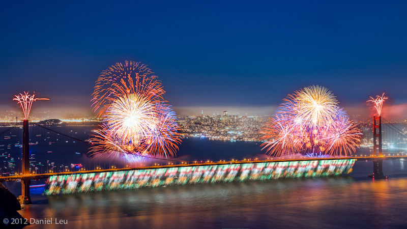 Amazing Highlights of the Golden Gate Bridge 75th Anniversary